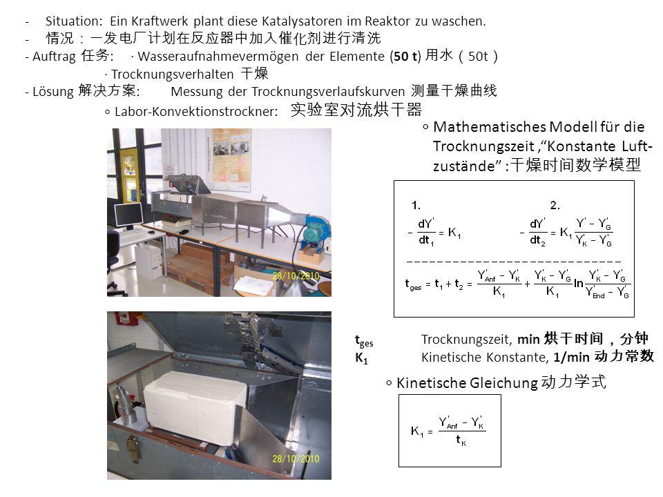 ∘ Mathematisches Modell für die Trocknungszeit , Konstante Luft-