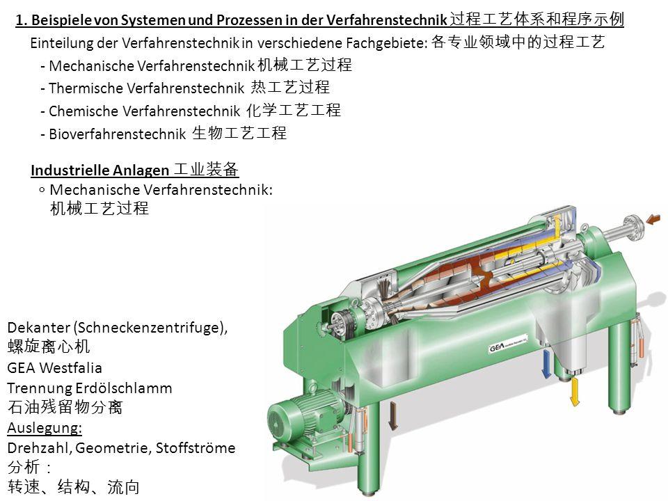 Industrielle Anlagen 工业装备 ∘ Mechanische Verfahrenstechnik: 机械工艺过程