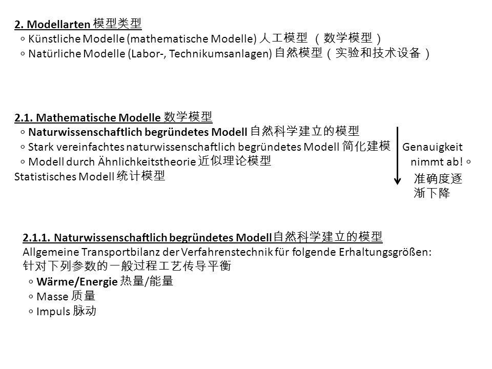 2. Modellarten 模型类型 ∘ Künstliche Modelle (mathematische Modelle) 人工模型 (数学模型) ∘ Natürliche Modelle (Labor-, Technikumsanlagen) 自然模型(实验和技术设备)