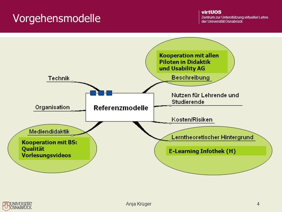 Vorgehensmodelle Kooperation mit allen Piloten in Didaktik und Usability AG. Kooperation mit BS: Qualität Vorlesungsvideos.