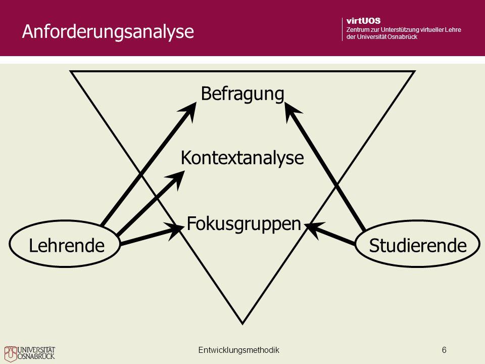 Anforderungsanalyse Befragung Kontextanalyse Fokusgruppen Lehrende