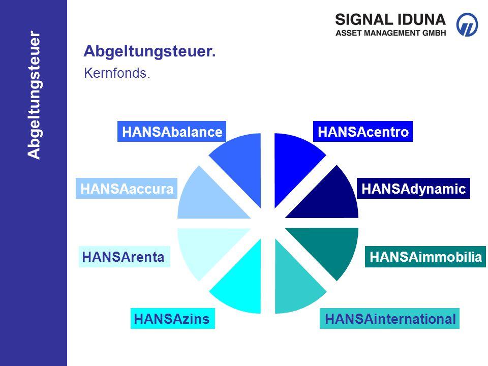 Abgeltungsteuer. Kernfonds. HANSAbalance HANSAcentro HANSAaccura