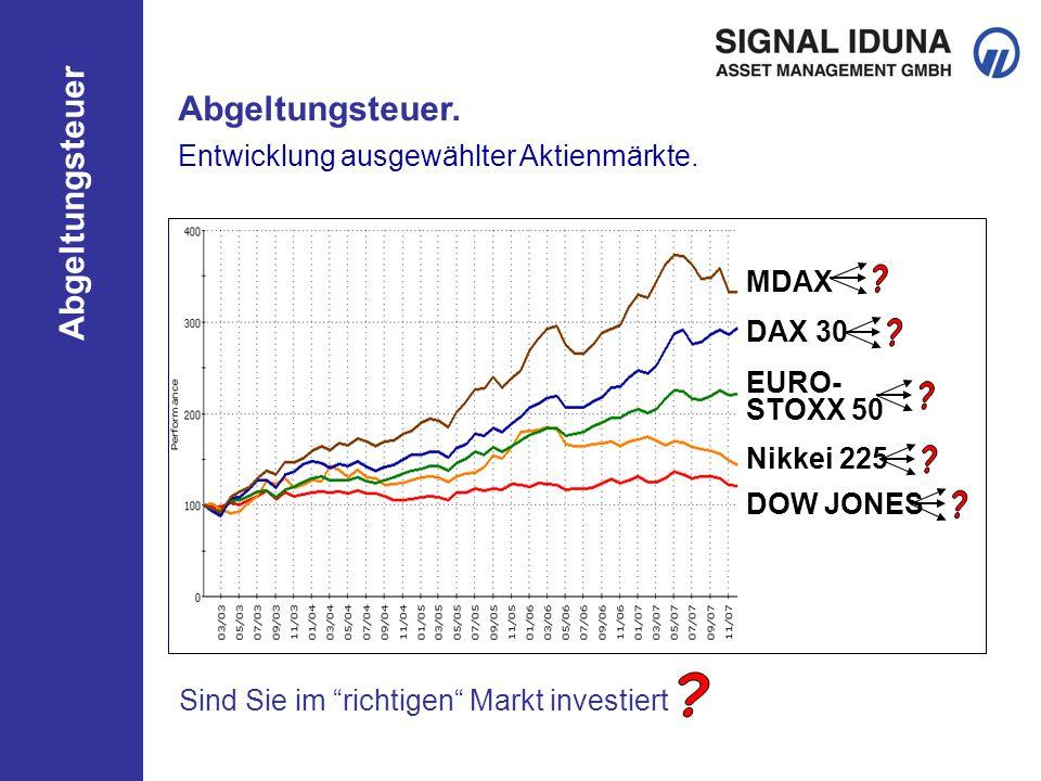 Abgeltungsteuer. Entwicklung ausgewählter Aktienmärkte. MDAX