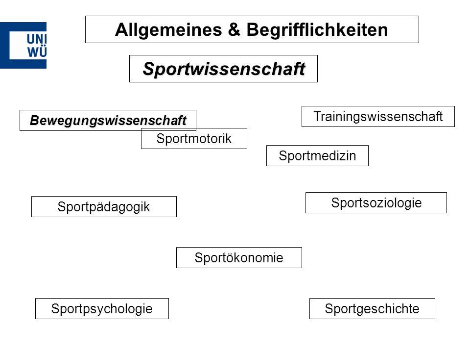 Allgemeines & Begrifflichkeiten Bewegungswissenschaft