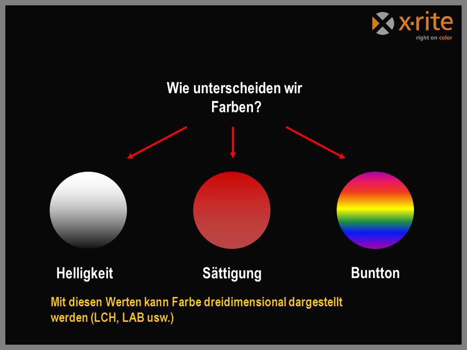 Wie unterscheiden wir Farben Helligkeit Sättigung Buntton