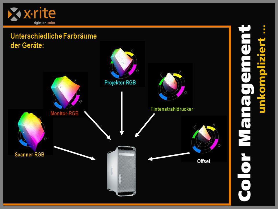Unterschiedliche Farbräume der Geräte: