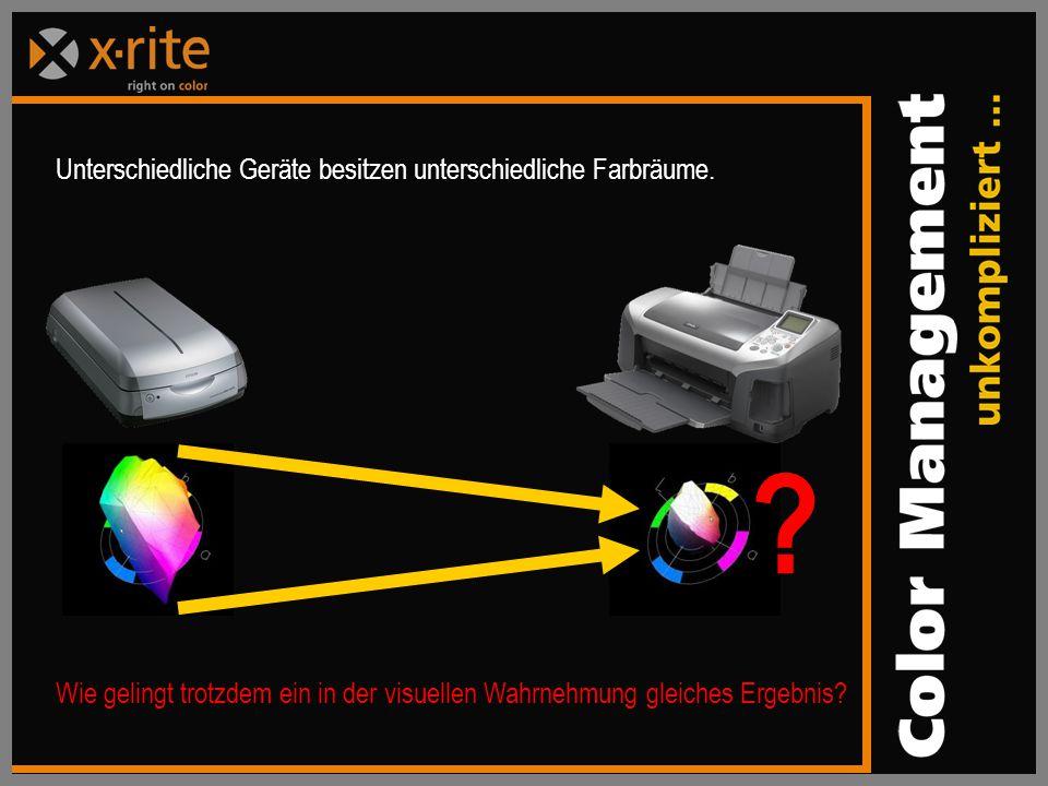 Unterschiedliche Geräte besitzen unterschiedliche Farbräume.