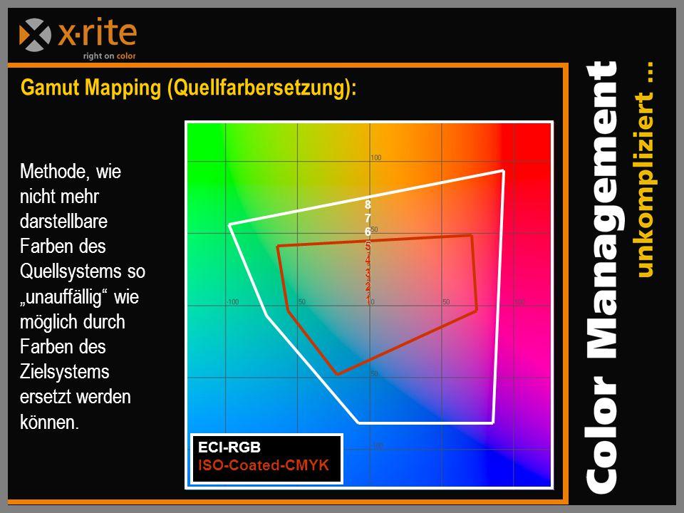 Gamut Mapping (Quellfarbersetzung):