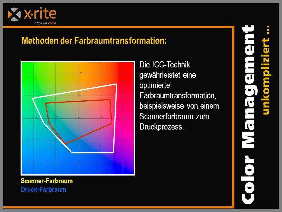 Methoden der Farbraumtransformation: