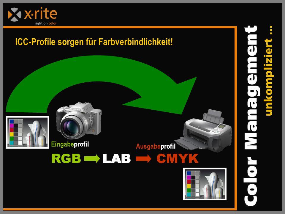 RGB LAB LAB CMYK ICC-Profile sorgen für Farbverbindlichkeit!