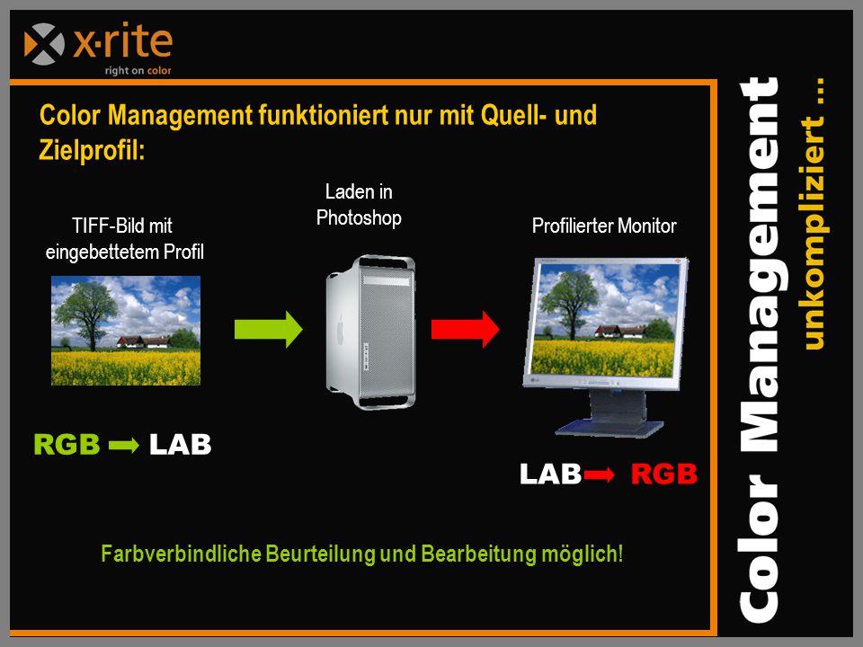 Color Management funktioniert nur mit Quell- und Zielprofil:
