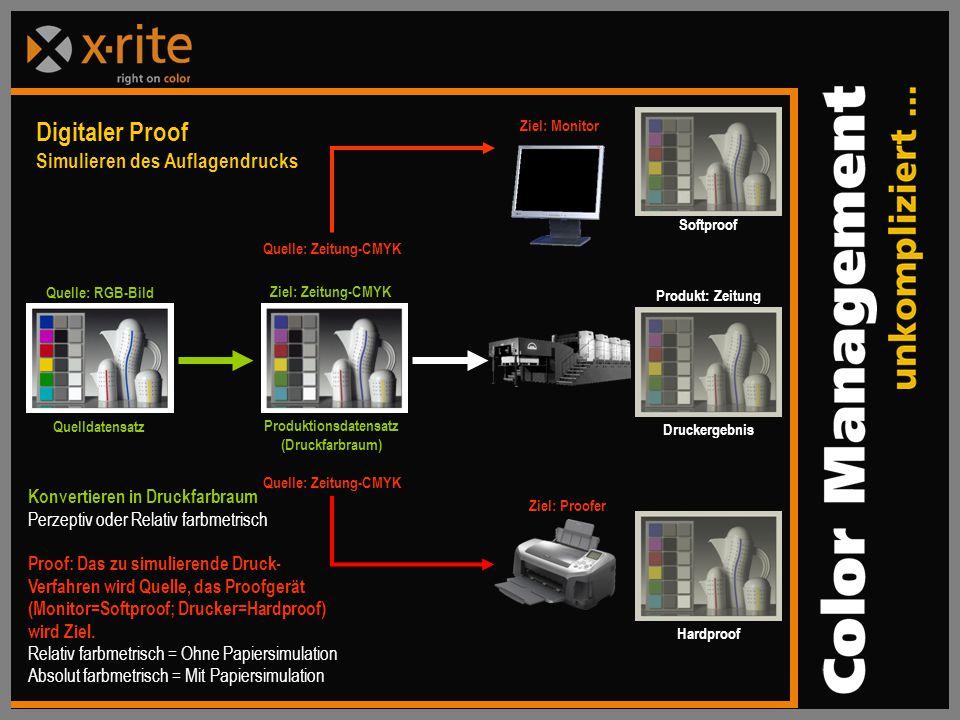 Produktionsdatensatz