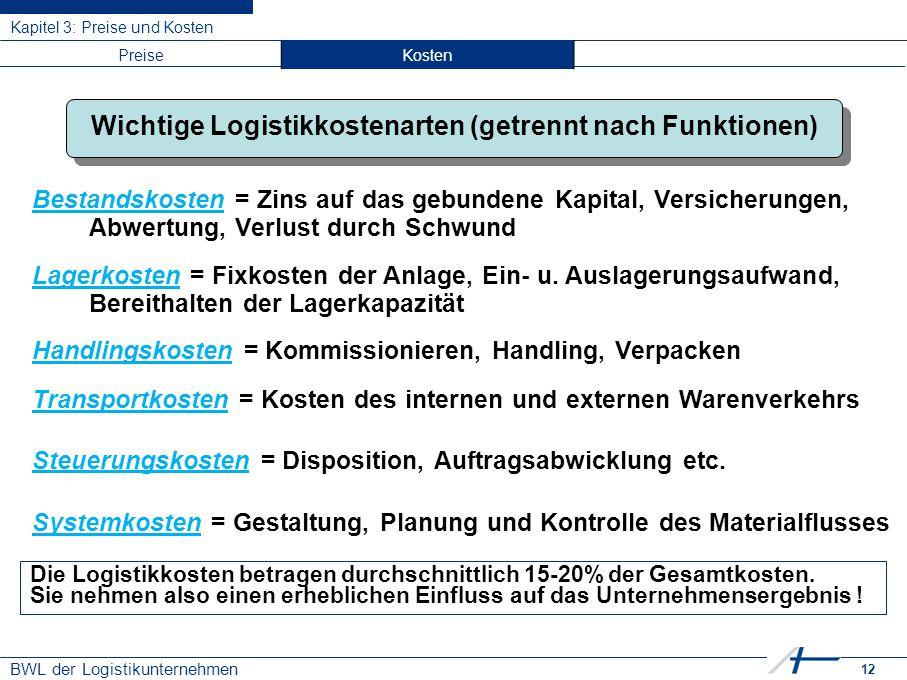 Wichtige Logistikkostenarten (getrennt nach Funktionen)