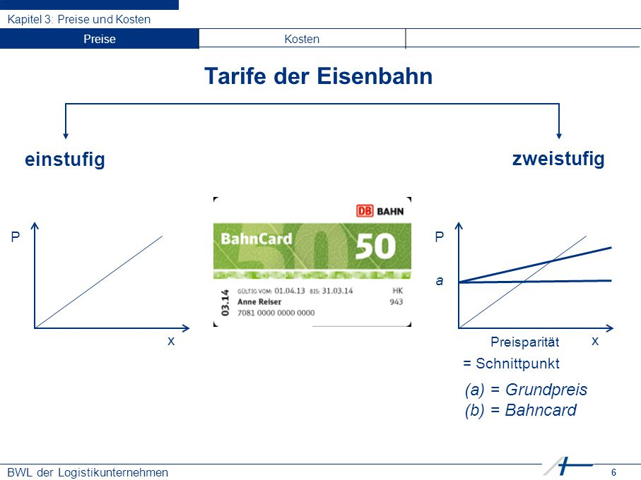 Tarife der Eisenbahn einstufig zweistufig = Grundpreis = Bahncard P P