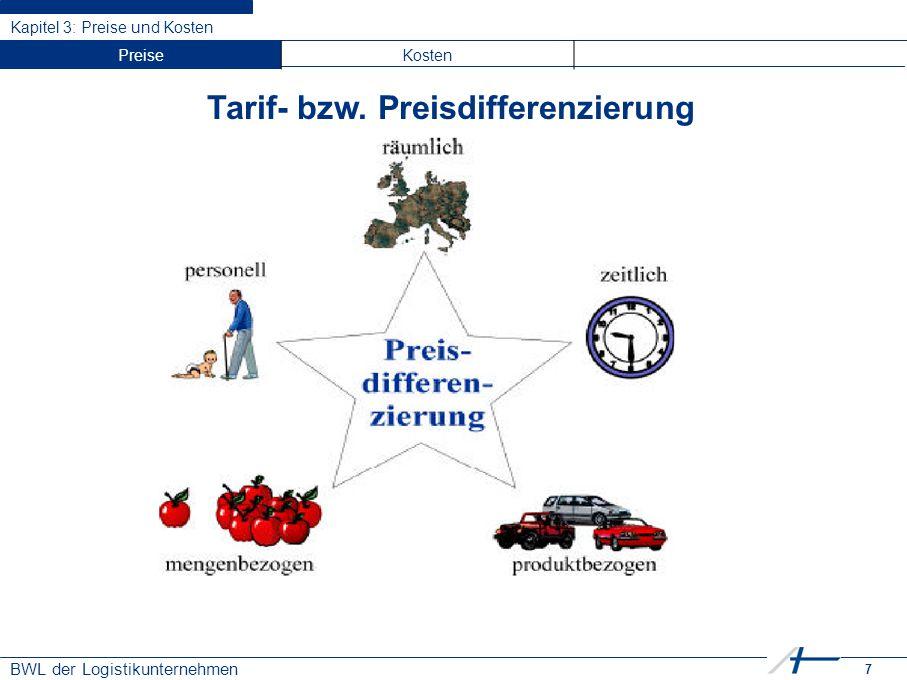 Tarif- bzw. Preisdifferenzierung