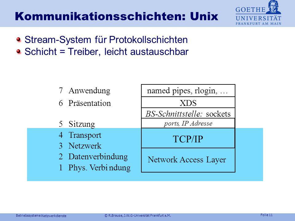 Kommunikationsschichten: Unix