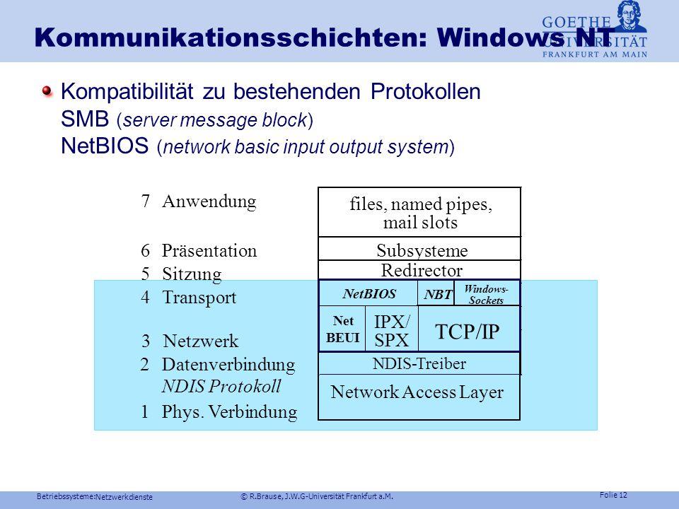 Kommunikationsschichten: Windows NT