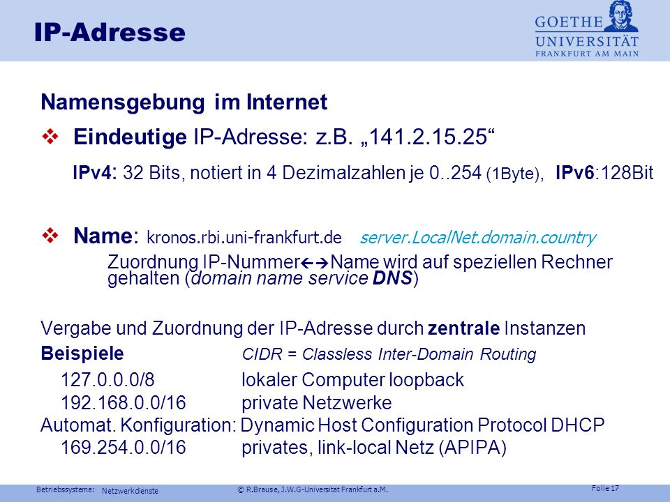 IP-Adresse Namensgebung im Internet