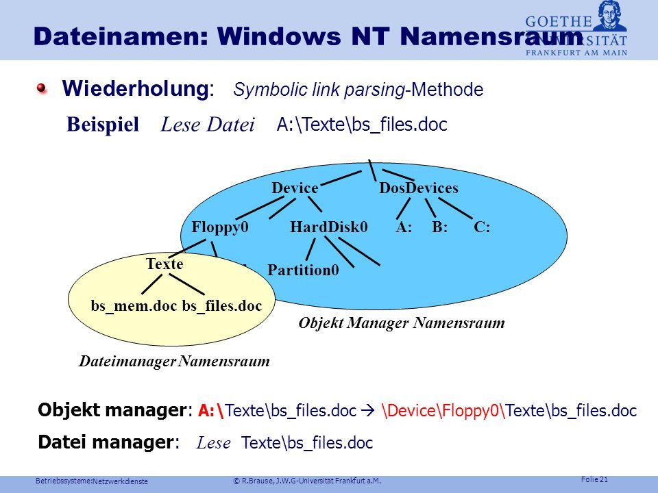 Dateinamen: Windows NT Namensraum