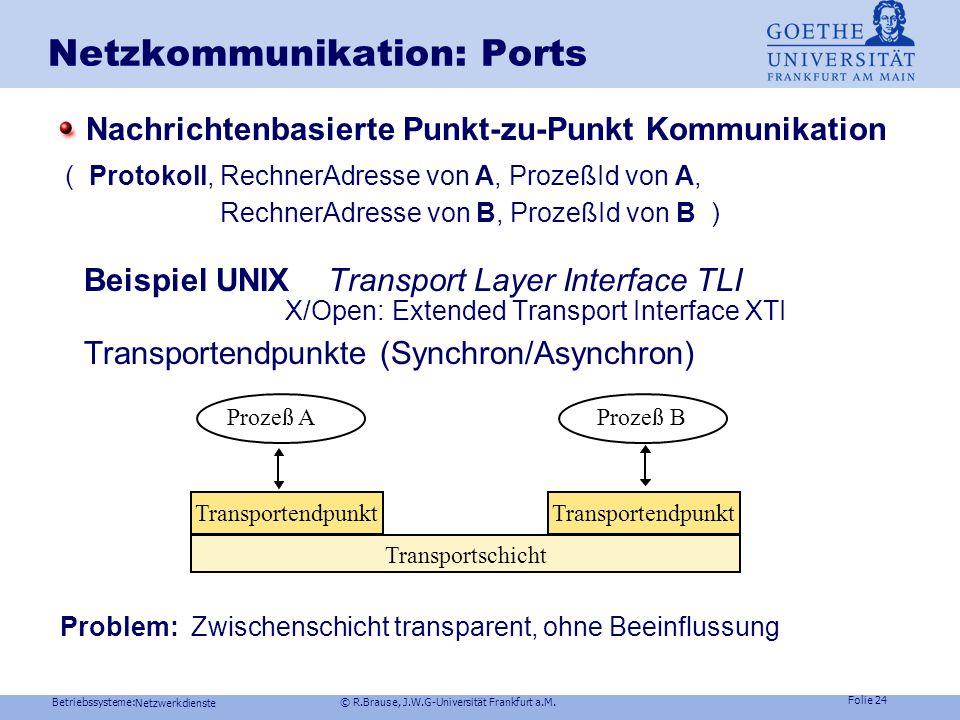 Netzkommunikation: Ports
