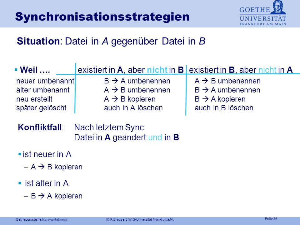 Synchronisationsstrategien