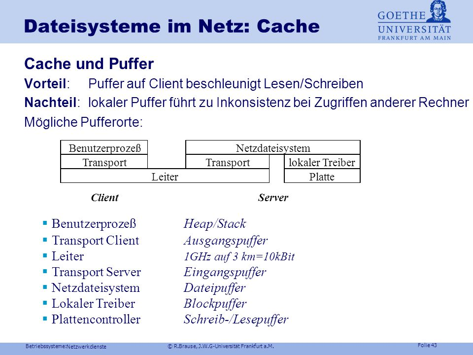 Dateisysteme im Netz: Cache