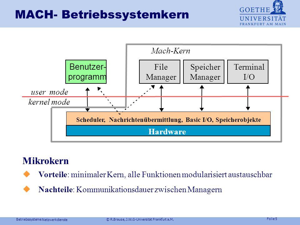 MACH- Betriebssystemkern