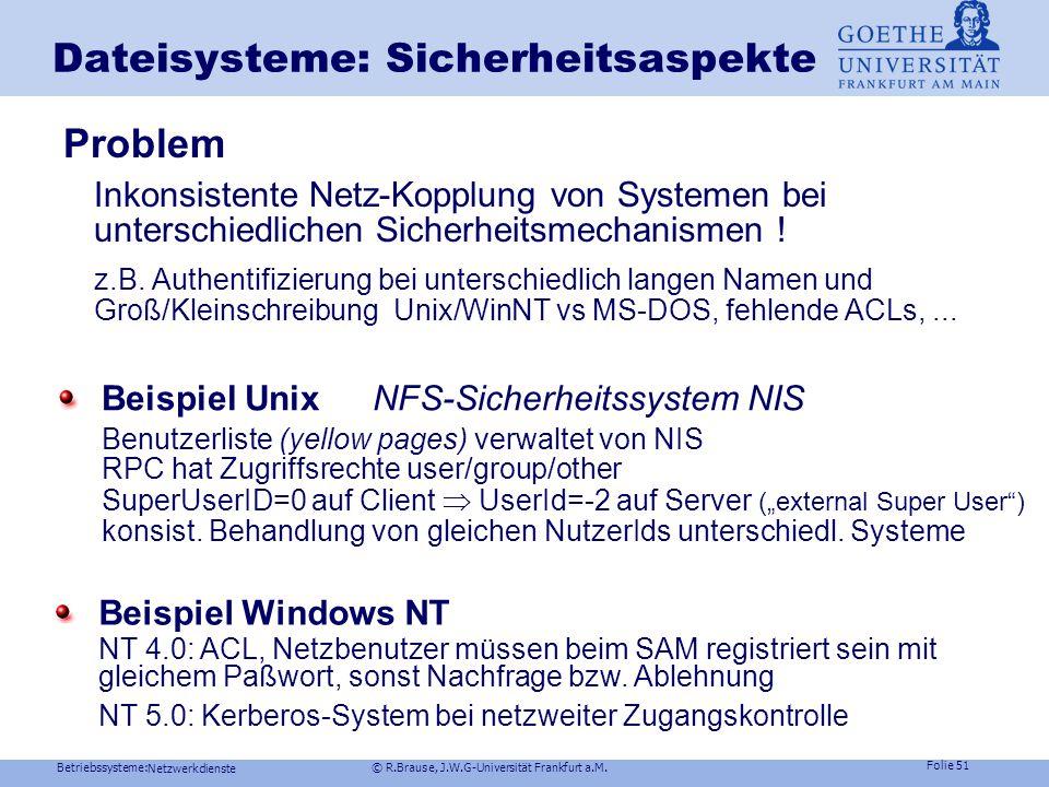 Dateisysteme: Sicherheitsaspekte