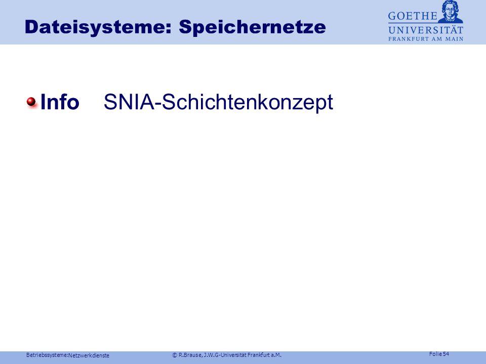 Dateisysteme: Speichernetze