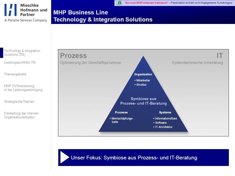 Unser Fokus: Symbiose aus Prozess- und IT-Beratung