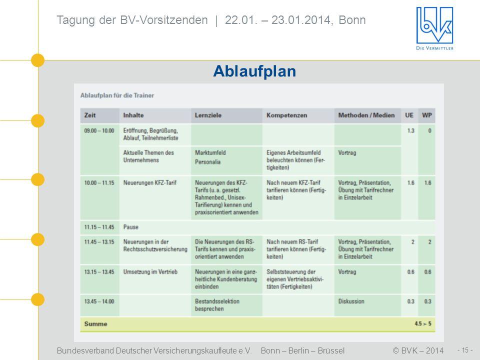 Ablaufplan Tagung der BV-Vorsitzenden | 22.01. – 23.01.2014, Bonn