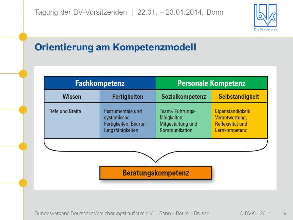 Orientierung am Kompetenzmodell