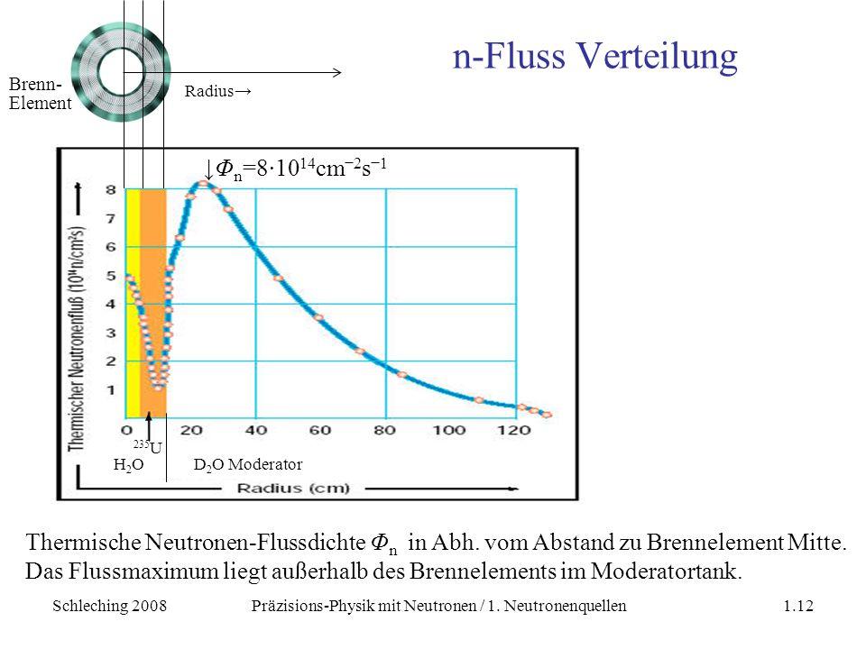 Präzisions-Physik mit Neutronen / 1. Neutronenquellen