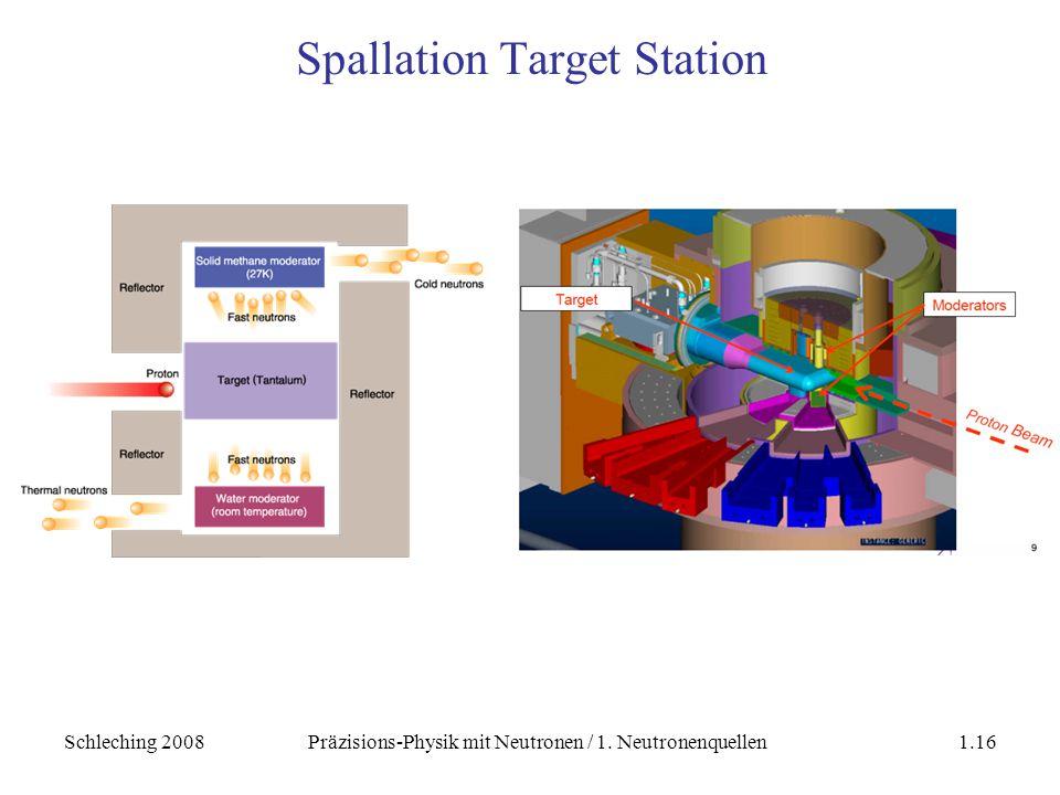 Spallation Target Station