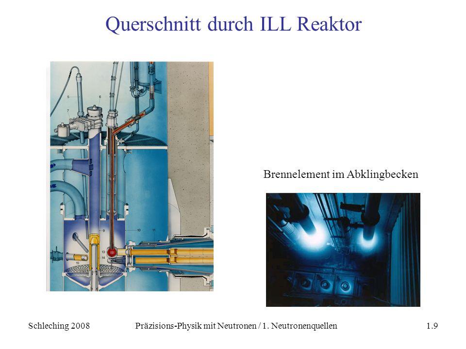 Querschnitt durch ILL Reaktor