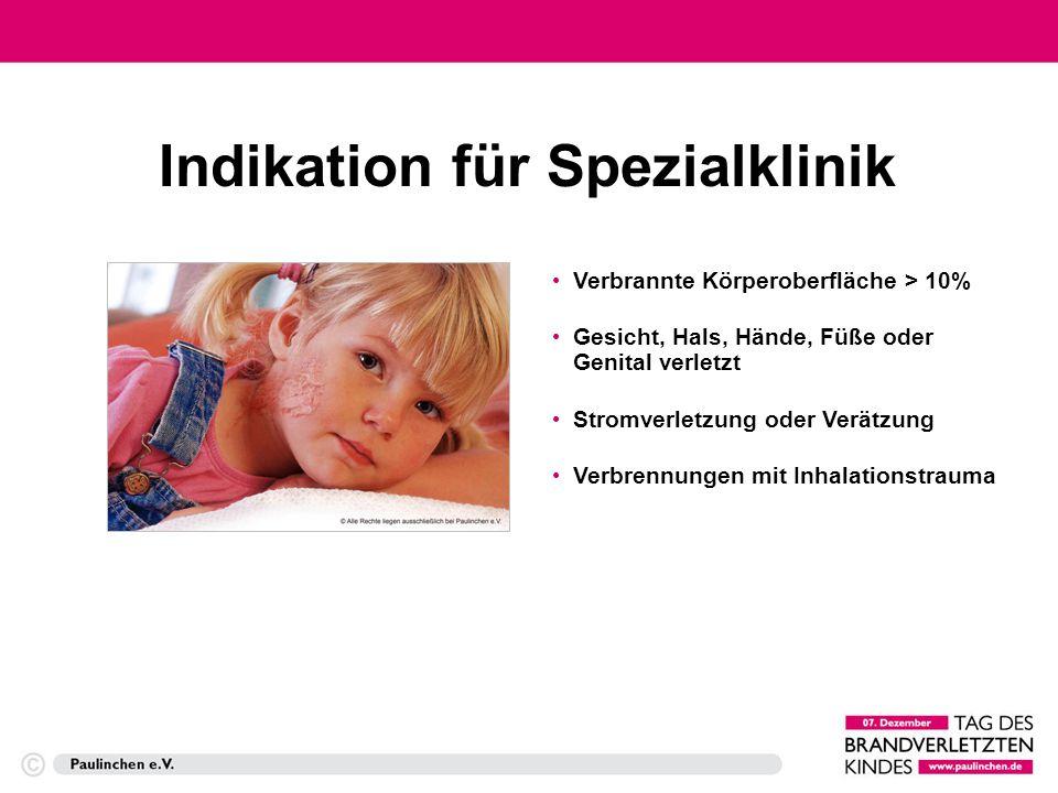 Indikation für Spezialklinik