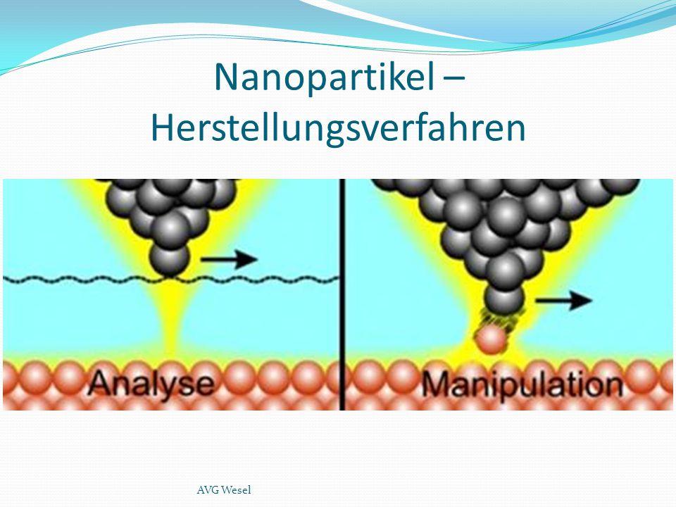 Nanopartikel – Herstellungsverfahren