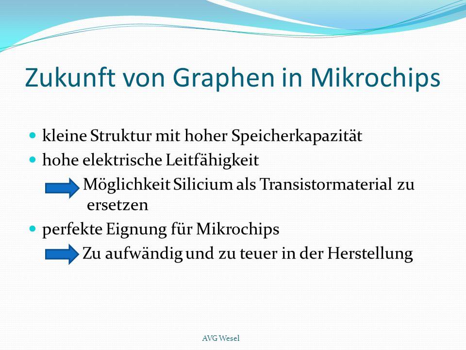 Zukunft von Graphen in Mikrochips
