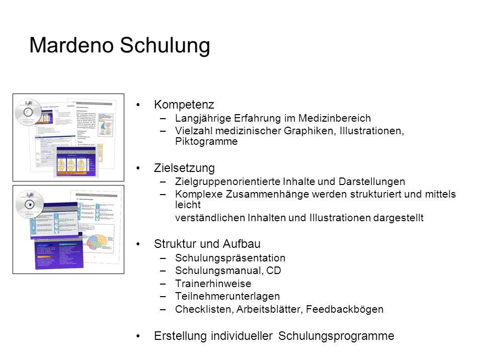 Mardeno Schulung Kompetenz Zielsetzung Struktur und Aufbau