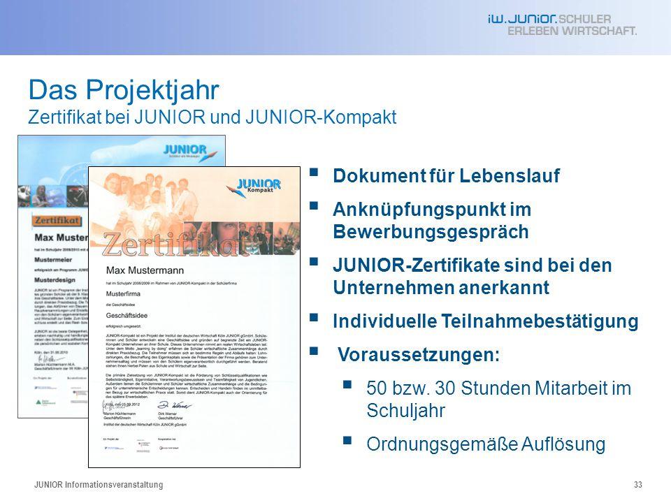 Das Projektjahr Zertifikat bei JUNIOR und JUNIOR-Kompakt
