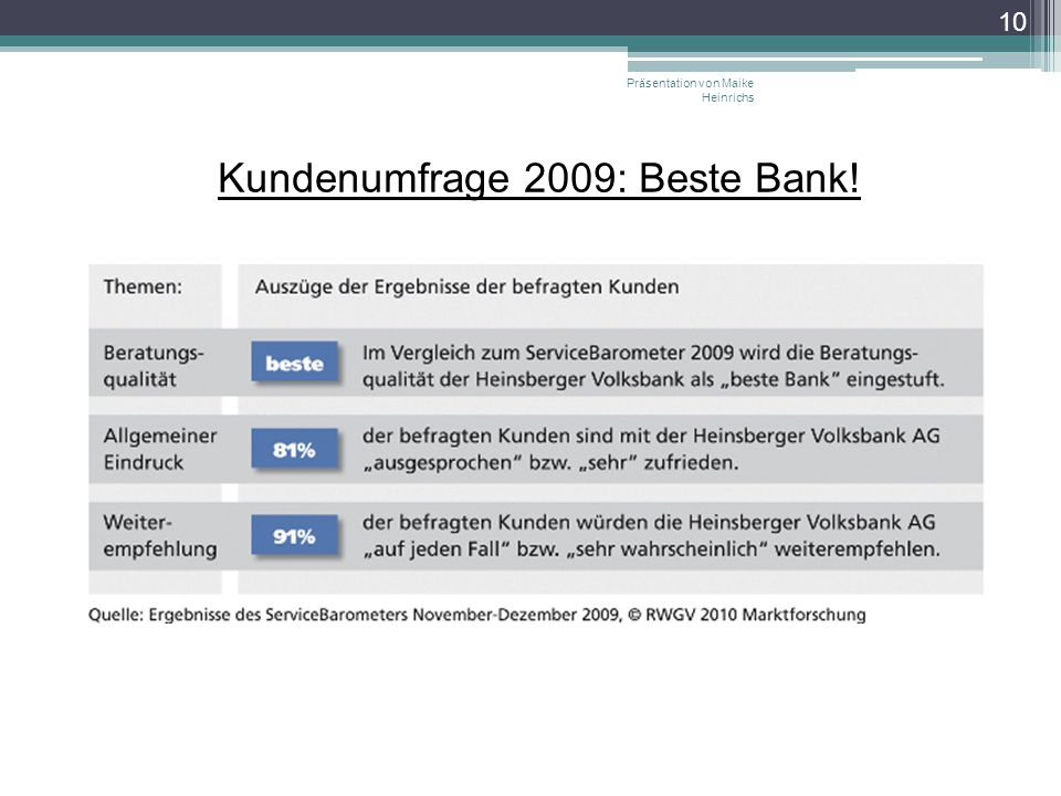 Kundenumfrage 2009: Beste Bank!
