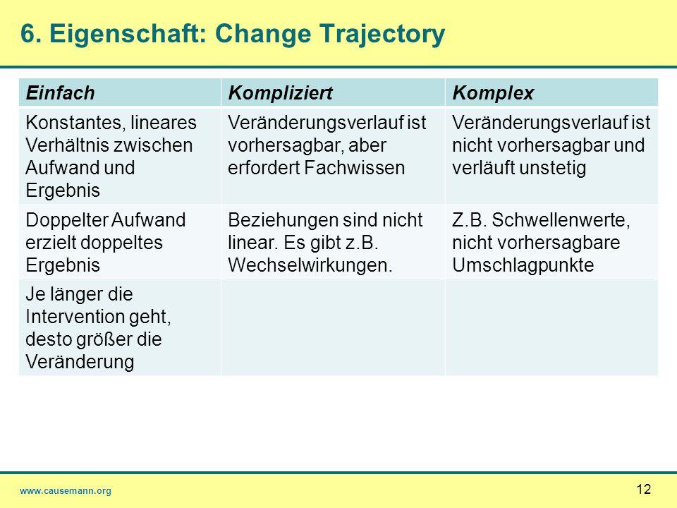 6. Eigenschaft: Change Trajectory