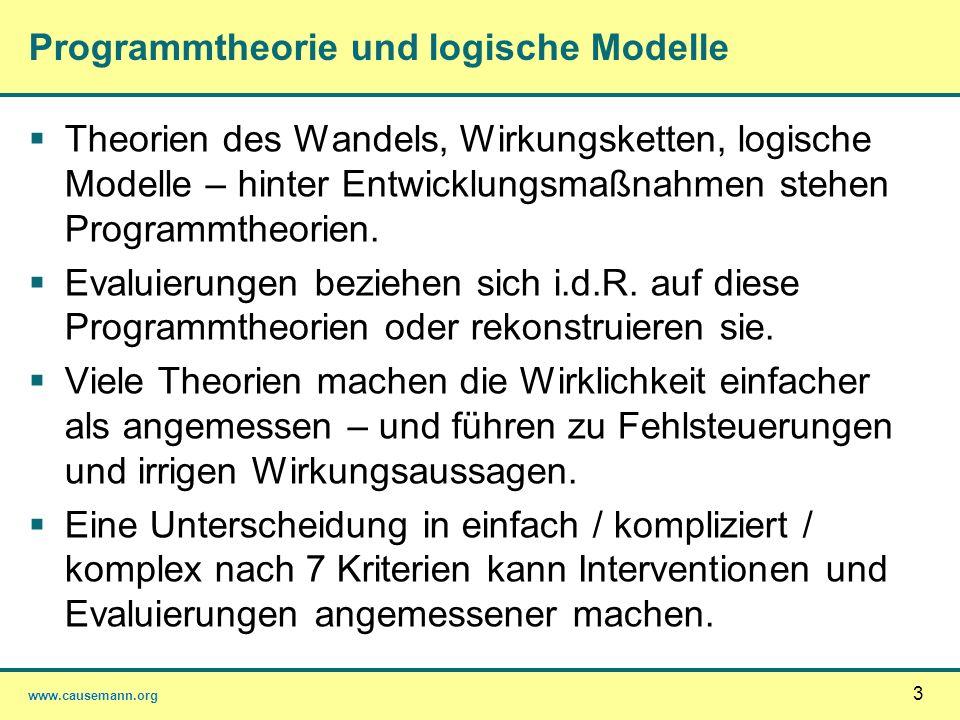 Programmtheorie und logische Modelle