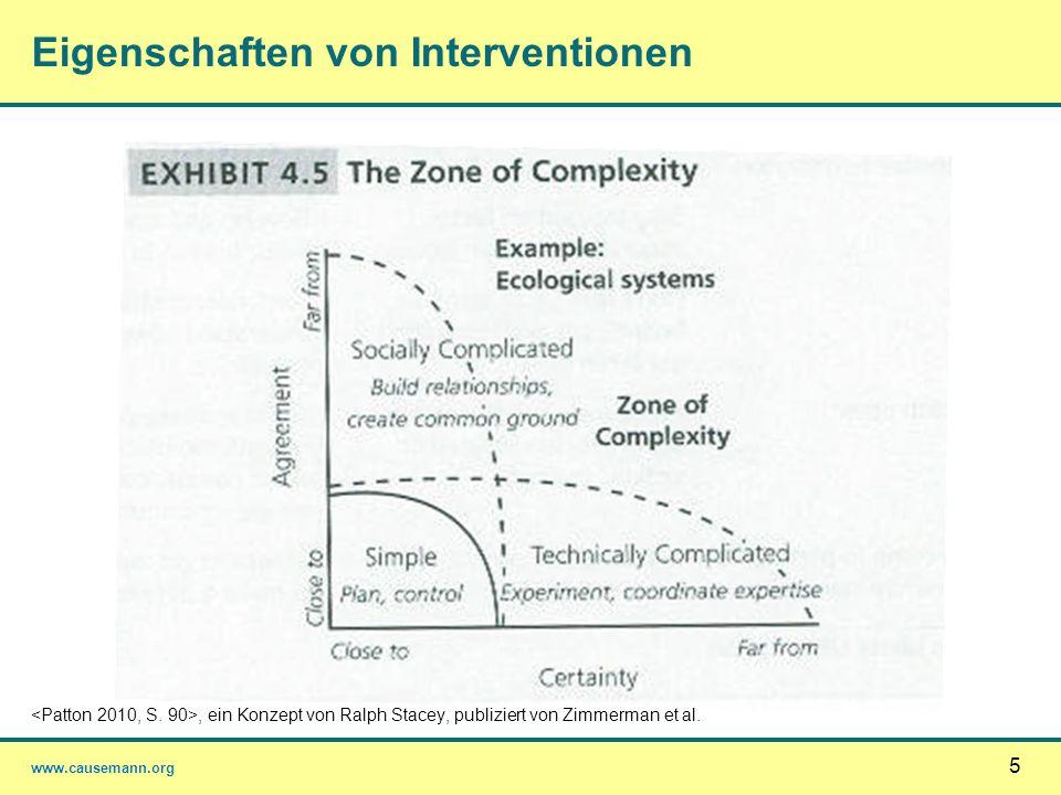 Eigenschaften von Interventionen