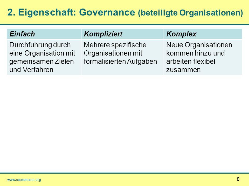 2. Eigenschaft: Governance (beteiligte Organisationen)