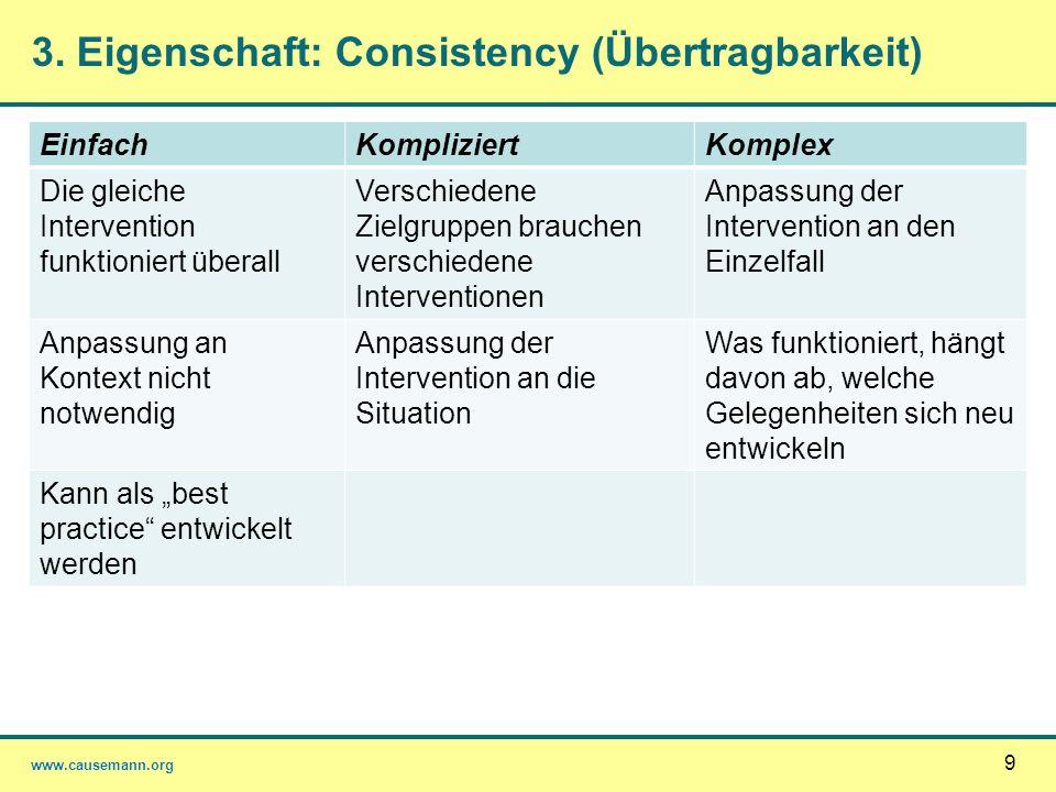 3. Eigenschaft: Consistency (Übertragbarkeit)
