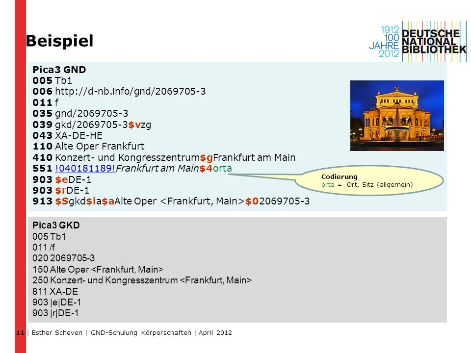 Beispiel Pica3 GND 005 Tb1 006 http://d-nb.info/gnd/2069705-3 011 f