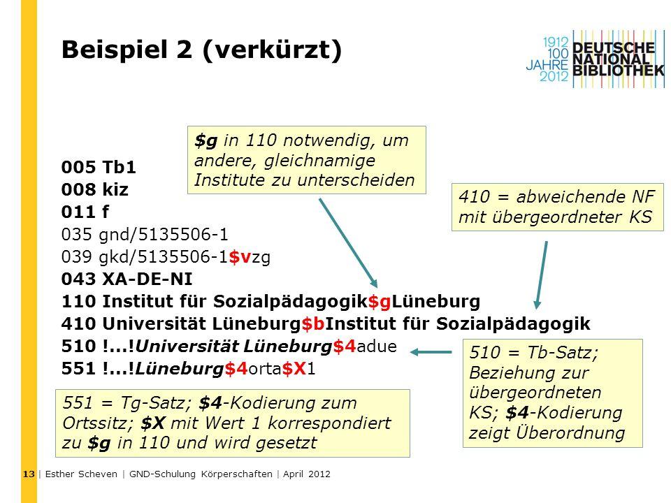 13 Beispiel 2 (verkürzt) $g in 110 notwendig, um andere, gleichnamige Institute zu unterscheiden.