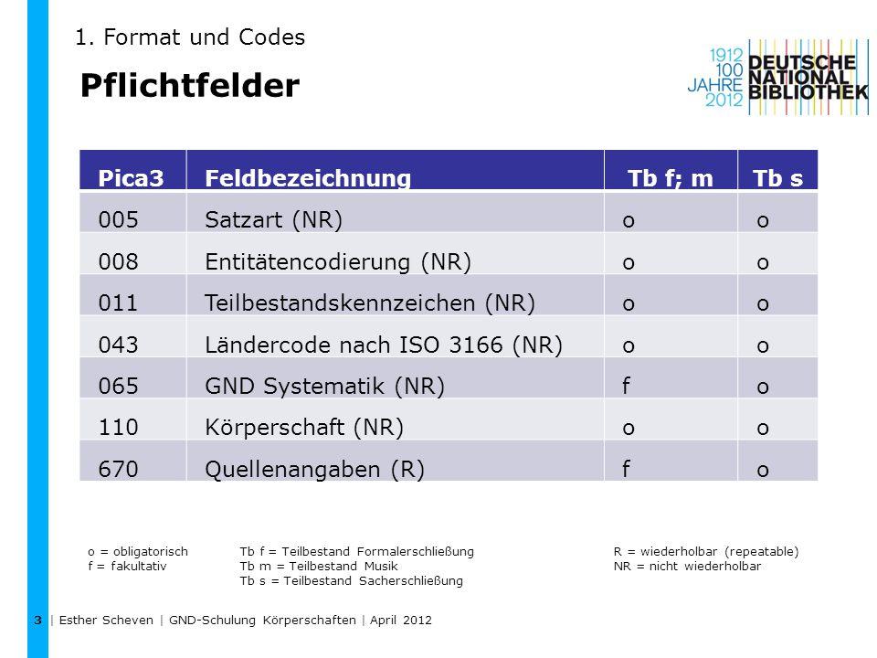 Pflichtfelder 1. Format und Codes Pica3 Feldbezeichnung Tb f; m Tb s