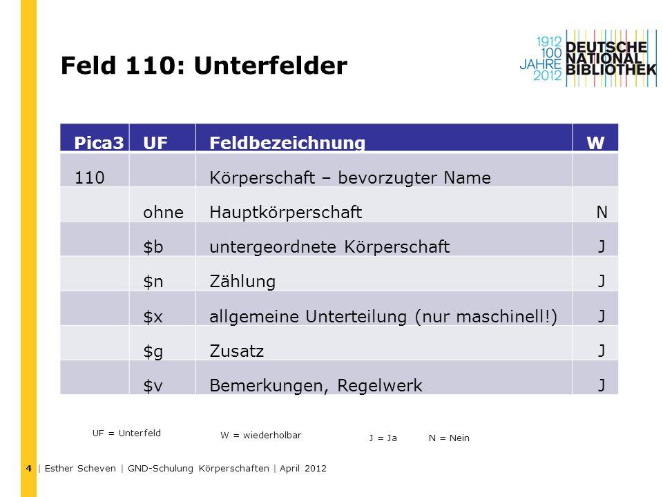 Feld 110: Unterfelder Pica3 UF Feldbezeichnung W 110